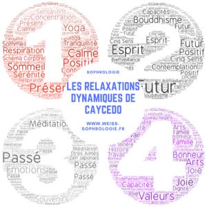 Relaxations Dynamiques de 1 à 4 - Charlotte Weiss